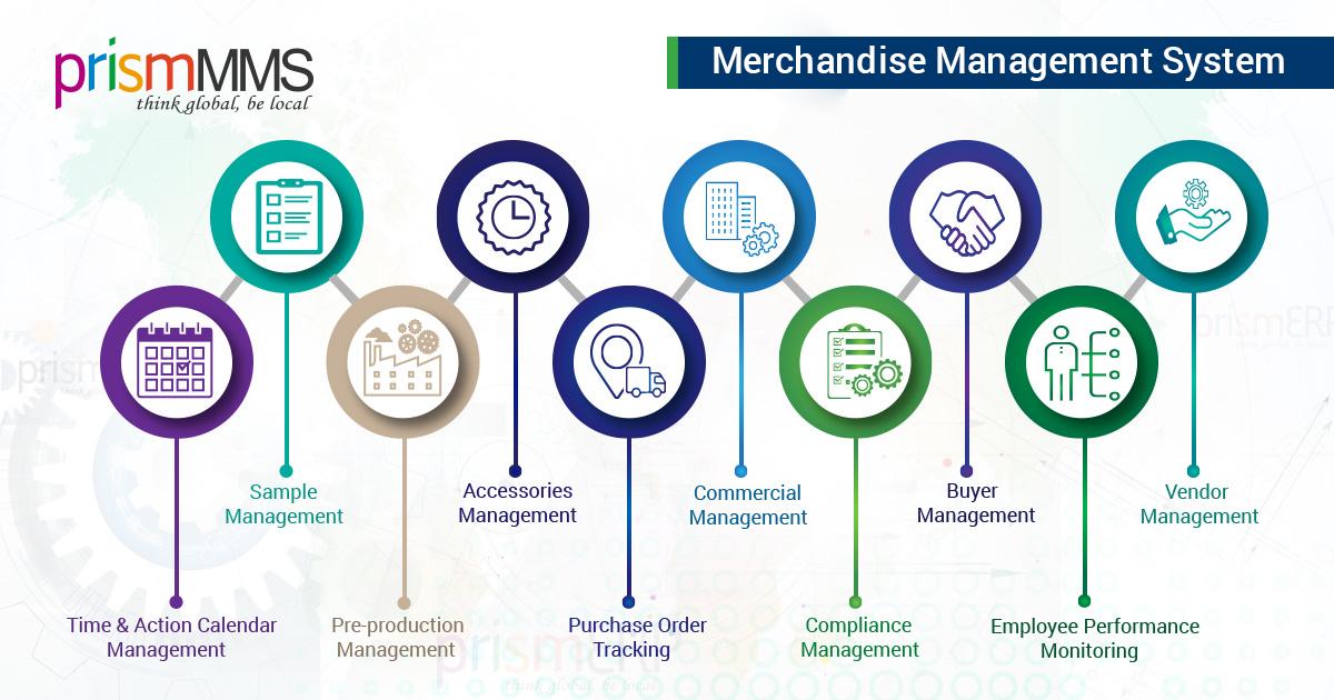 Merchandise Management System | Divine IT Limited - PrismERP
